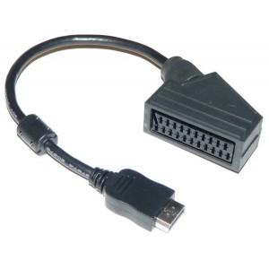 K1hy20yy0011 Adaptador Euroconector Para Tv Panasonic